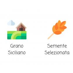 Vendita online Spaghetti Pasta di Semola Grano Siciliano Orizzonte Pastificio Lenato