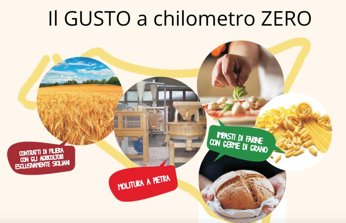 Vendita online Farina integrale Siciliana di grani antichi
